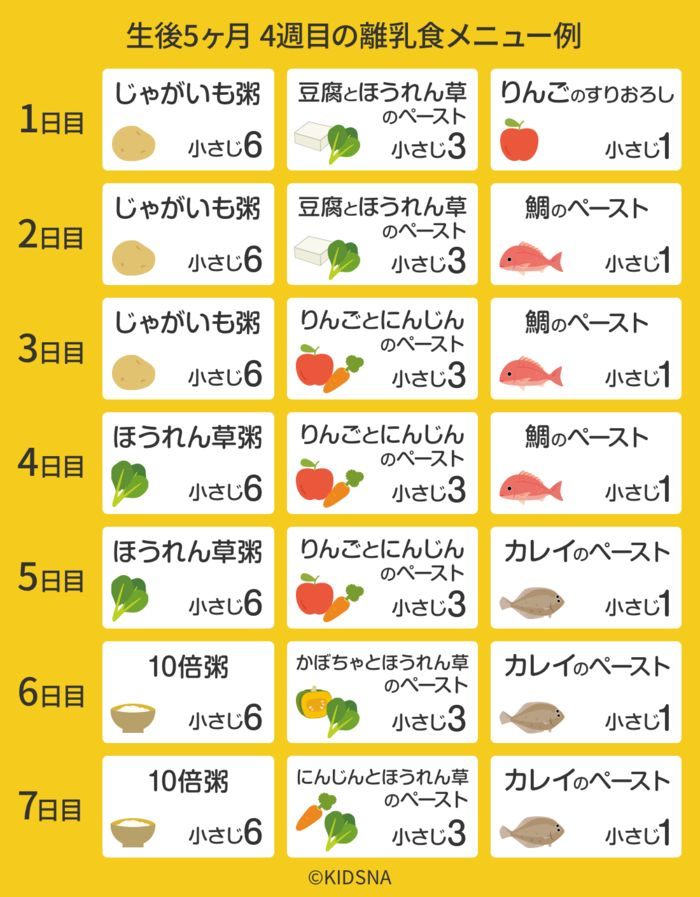 進め方 カレンダー 離乳食