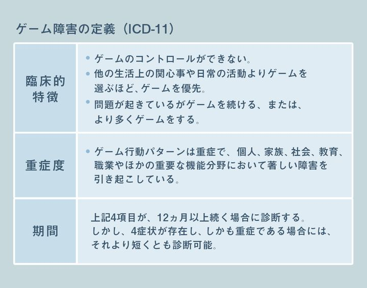 提供:(独)国立病院機構久里浜医療センター 樋口進