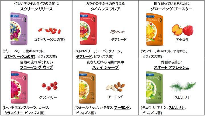 nesQino スーパーフード サッシェ(全6種類、1箱5袋入り)すべて1,080円(税込)
