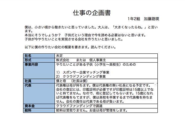 当時作成した事業計画書の一部(提供:加藤路瑛さん)