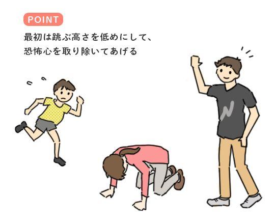 跳び箱の練習につながる遊び「馬跳び」