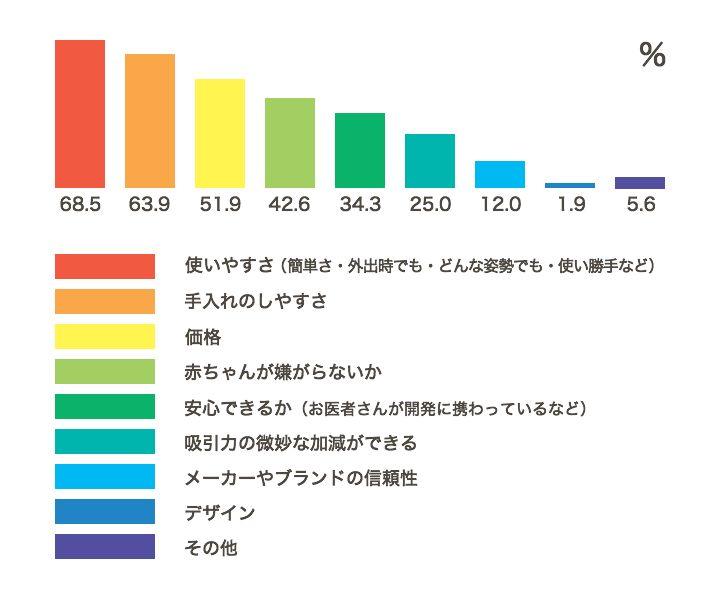 KIDSNA編集部アンケート02