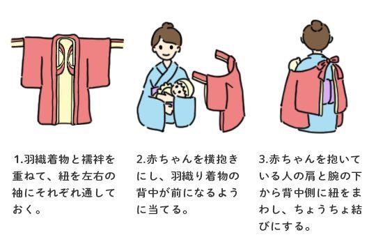 赤ちゃんを抱っこした上から羽織る着物の着方・手順
